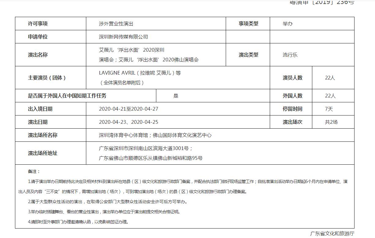 2020艾薇儿深圳演唱会