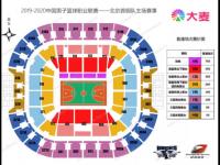 2019-2020中国男子篮球职业联赛(CBA)北京站在哪买票?在哪订票?